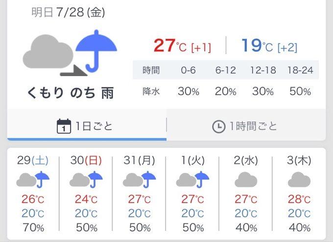 ソトナニ3連休の天気予報は雨マーク