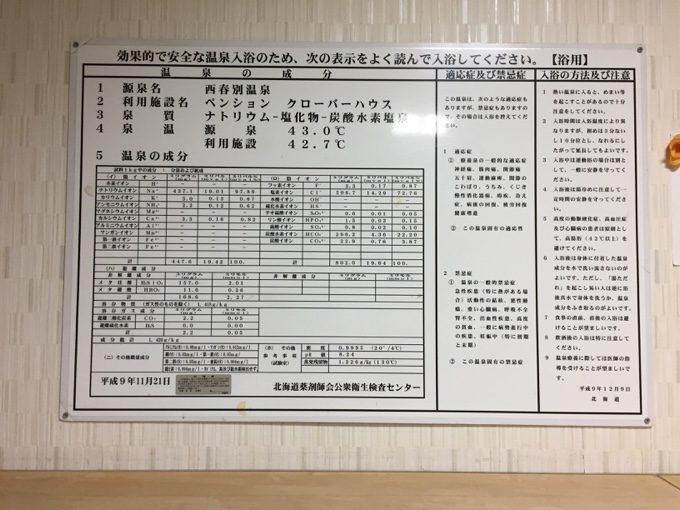 西春別温泉クローバーハウスの成分表