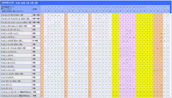 伊勢志摩エバーグレイズ2018年12月の予約状況