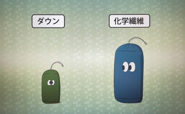 ゆるキャン△アニメ4話のシュラフ解説